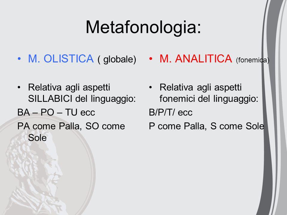 Metafonologia: M. OLISTICA ( globale) Relativa agli aspetti SILLABICI del linguaggio: BA – PO – TU ecc PA come Palla, SO come Sole M. ANALITICA (fonem