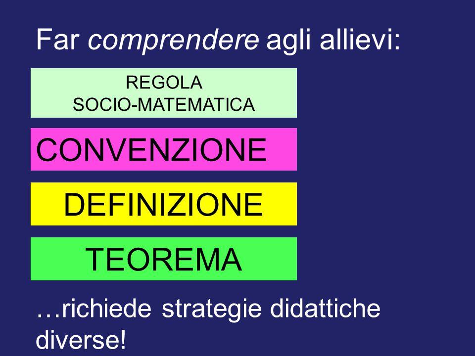 Far comprendere agli allievi: CONVENZIONE TEOREMA DEFINIZIONE REGOLA SOCIO-MATEMATICA …richiede strategie didattiche diverse!