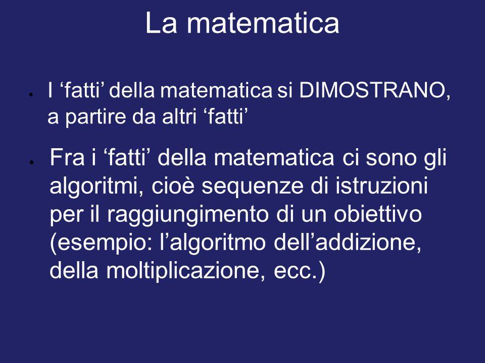 La matematica  I 'fatti' della matematica si DIMOSTRANO, a partire da altri 'fatti'  Fra i 'fatti' della matematica ci sono gli algoritmi, cioè sequ
