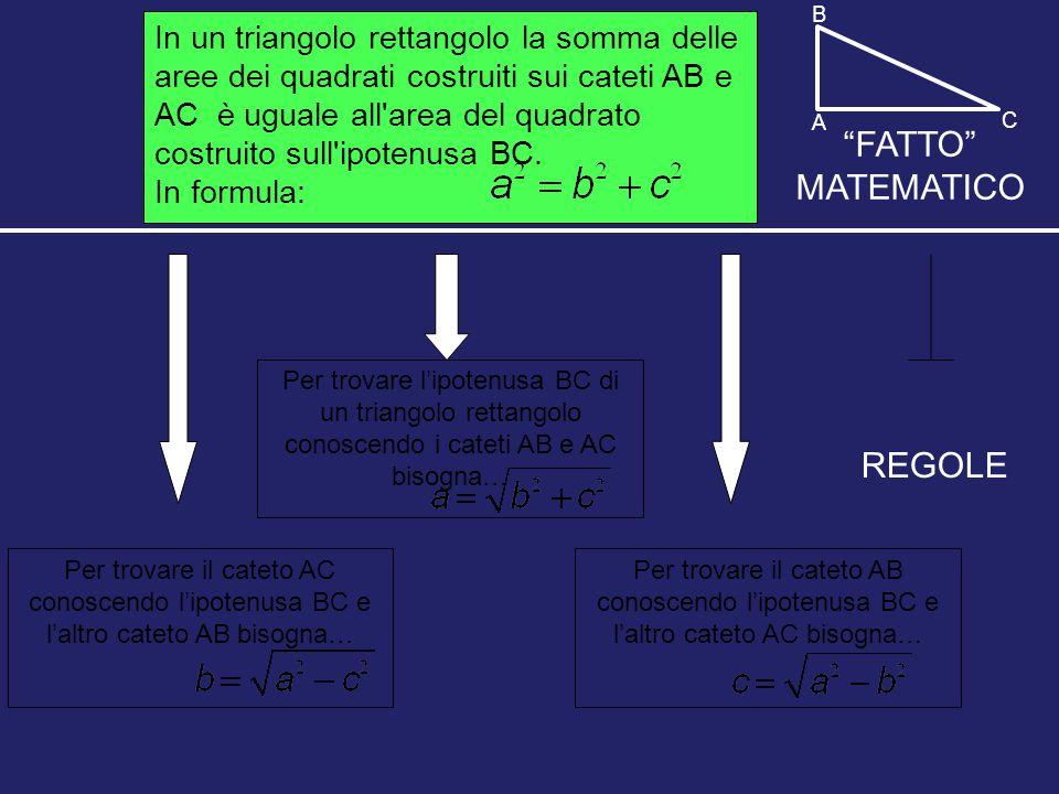 """""""FATTO"""" MATEMATICO REGOLE In un triangolo rettangolo la somma delle aree dei quadrati costruiti sui cateti AB e AC è uguale all'area del quadrato cost"""
