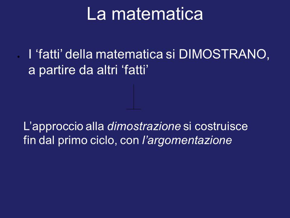 La matematica  I 'fatti' della matematica si DIMOSTRANO, a partire da altri 'fatti' L'approccio alla dimostrazione si costruisce fin dal primo ciclo,