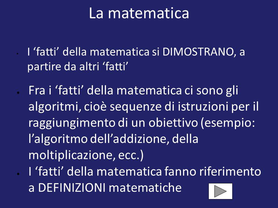 La matematica I 'fatti' della matematica si DIMOSTRANO, a partire da altri 'fatti'  Fra i 'fatti' della matematica ci sono gli algoritmi, cioè sequen