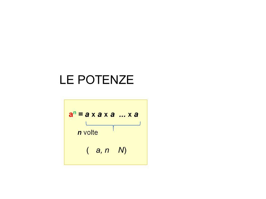 LE POTENZE a n = a x a x a... x a n volte ( a, n N)