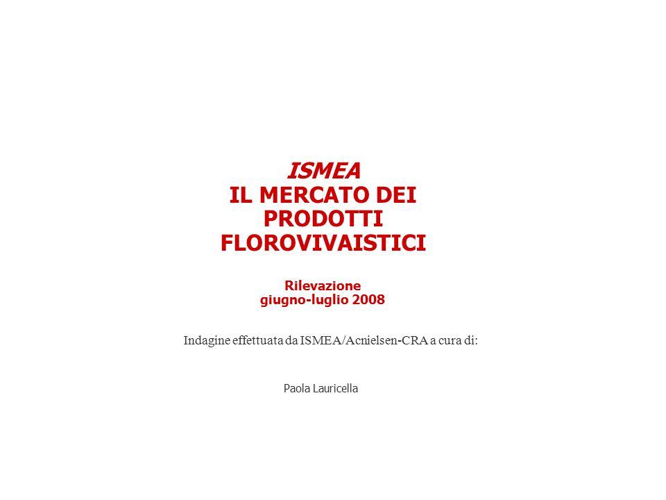 © 2005 ISMEA-Il mercato dei prodotti floricoli Job 6300 32/36 32/55 Base: Acquirenti piante % di penetrazione presso i canali calcolata sugli acquirenti PIANTE- % DI ACQUIRENTI * PER CANALE Giugno '08 * La somma delle percentuali di acquirenti può essere superiore a 100% a causa del fenomeno di sovrapposizione.