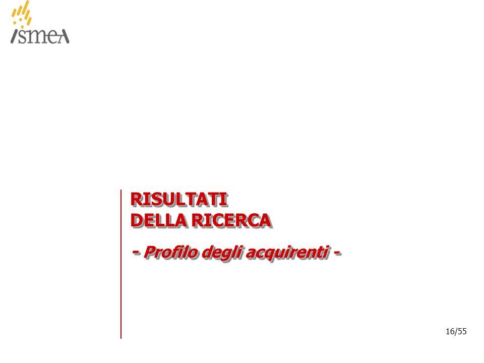© 2005 ISMEA-Il mercato dei prodotti floricoli Job 6300 16/36 16/55 RISULTATI DELLA RICERCA - Profilo degli acquirenti - RISULTATI DELLA RICERCA - Profilo degli acquirenti -