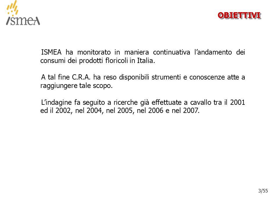 © 2005 ISMEA-Il mercato dei prodotti floricoli Job 6300 14/36 14/55 DISTRIBUZIONE DEGLI ACQUIRENTI PER AREA GEOGRAFICA GIUGNO '08 (b: 6.911.941)(b: 4.548.854) (b: 3.156.639) Nord Ovest Nord Est + Emilia Centro + Sardegna Sud + Sicilia