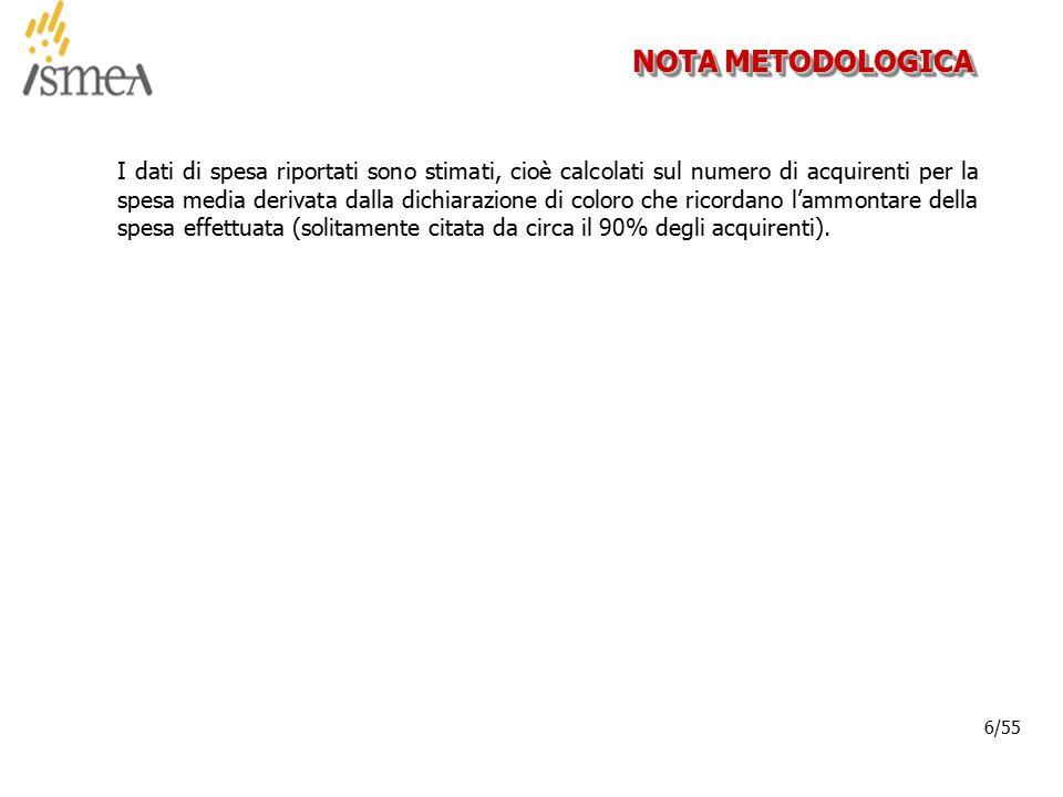 © 2005 ISMEA-Il mercato dei prodotti floricoli Job 6300 6/36 6/55 NOTA METODOLOGICA I dati di spesa riportati sono stimati, cioè calcolati sul numero