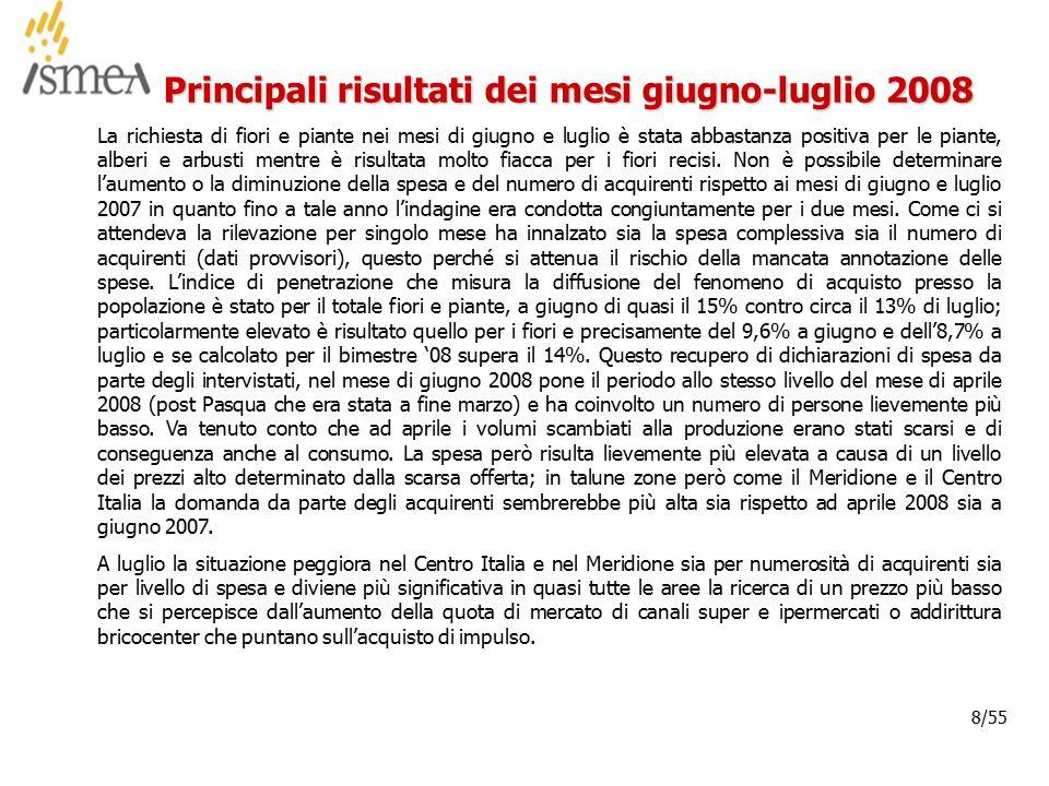 © 2005 ISMEA-Il mercato dei prodotti floricoli Job 6300 8/36 8/55 Principali risultati dei mesi giugno-luglio 2008 La richiesta di fiori e piante nei
