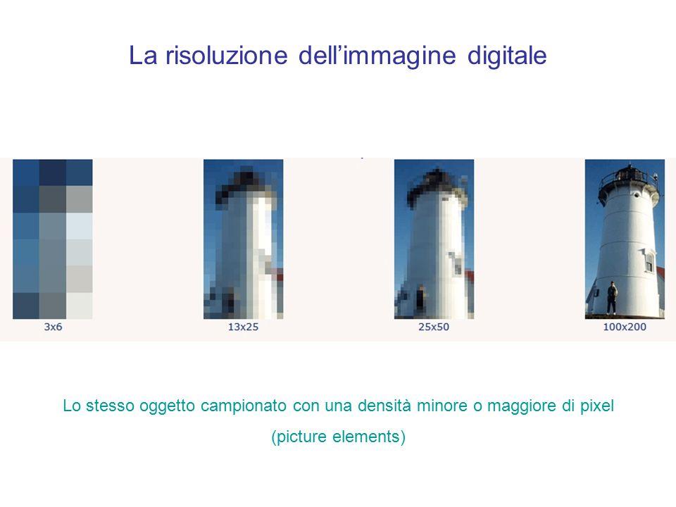 La risoluzione dell'immagine digitale Lo stesso oggetto campionato con una densità minore o maggiore di pixel (picture elements)