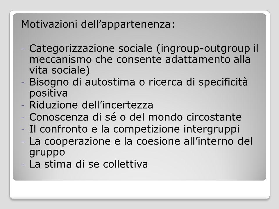 Motivazioni dell'appartenenza: - Categorizzazione sociale (ingroup-outgroup il meccanismo che consente adattamento alla vita sociale) - Bisogno di aut