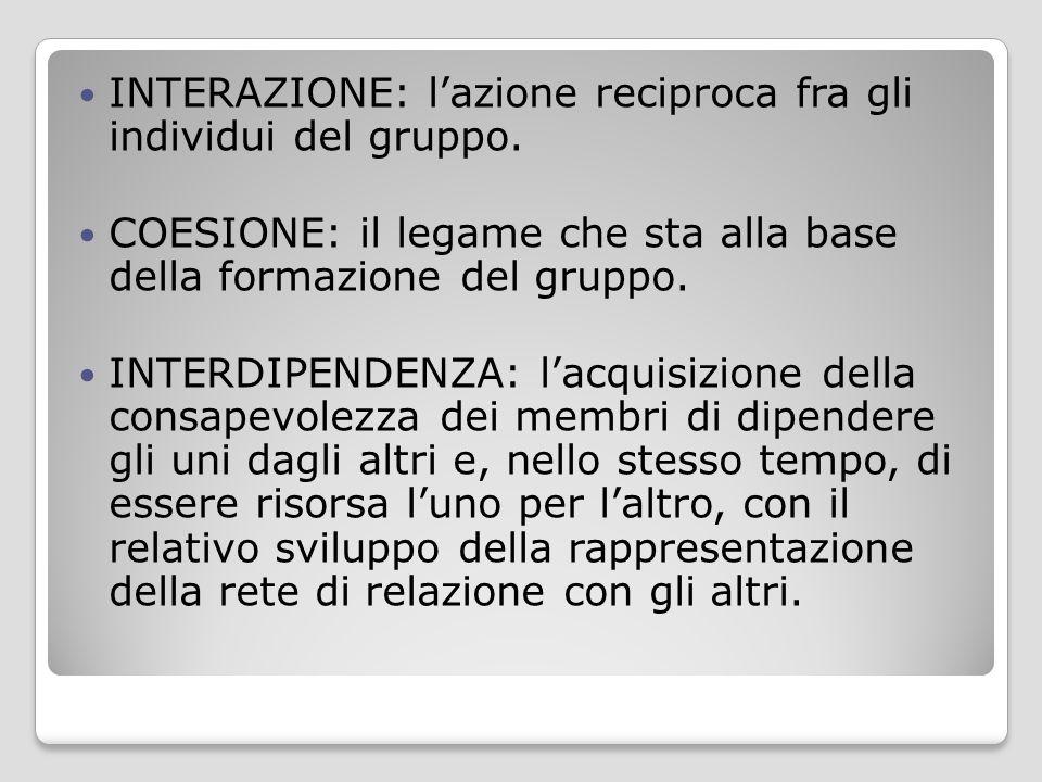 INTERAZIONE: l'azione reciproca fra gli individui del gruppo. COESIONE: il legame che sta alla base della formazione del gruppo. INTERDIPENDENZA: l'ac