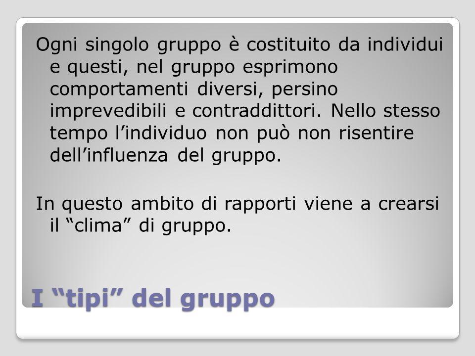 """I """"tipi"""" del gruppo Ogni singolo gruppo è costituito da individui e questi, nel gruppo esprimono comportamenti diversi, persino imprevedibili e contra"""