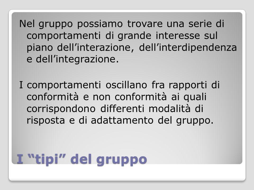 """I """"tipi"""" del gruppo Nel gruppo possiamo trovare una serie di comportamenti di grande interesse sul piano dell'interazione, dell'interdipendenza e dell"""