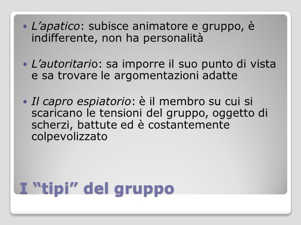 """I """"tipi"""" del gruppo L'apatico: subisce animatore e gruppo, è indifferente, non ha personalità L'autoritario: sa imporre il suo punto di vista e sa tro"""