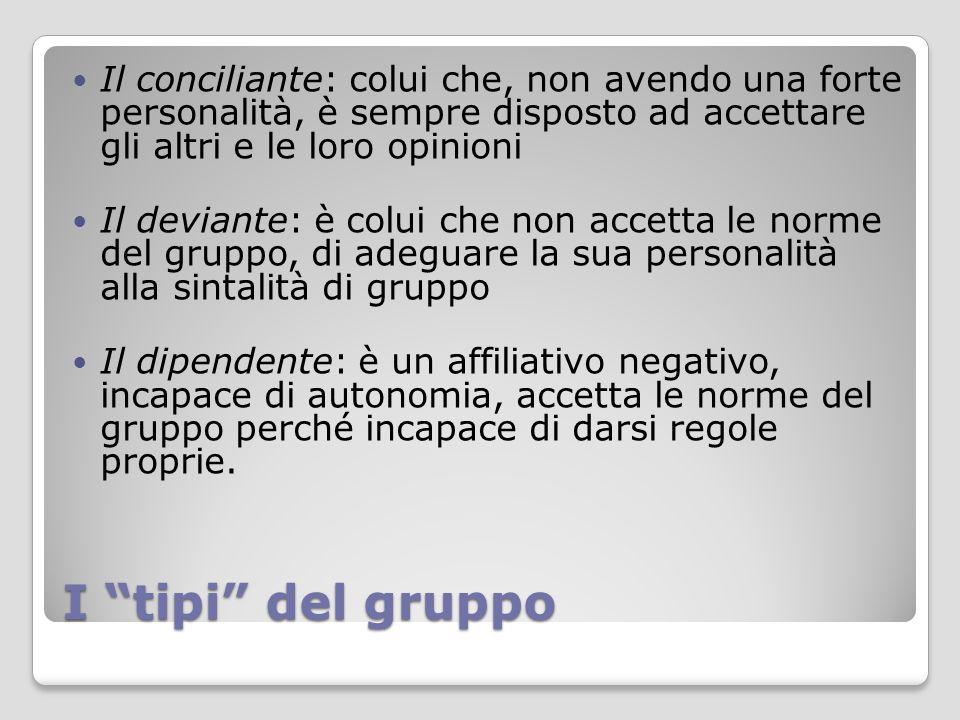 """I """"tipi"""" del gruppo Il conciliante: colui che, non avendo una forte personalità, è sempre disposto ad accettare gli altri e le loro opinioni Il devian"""