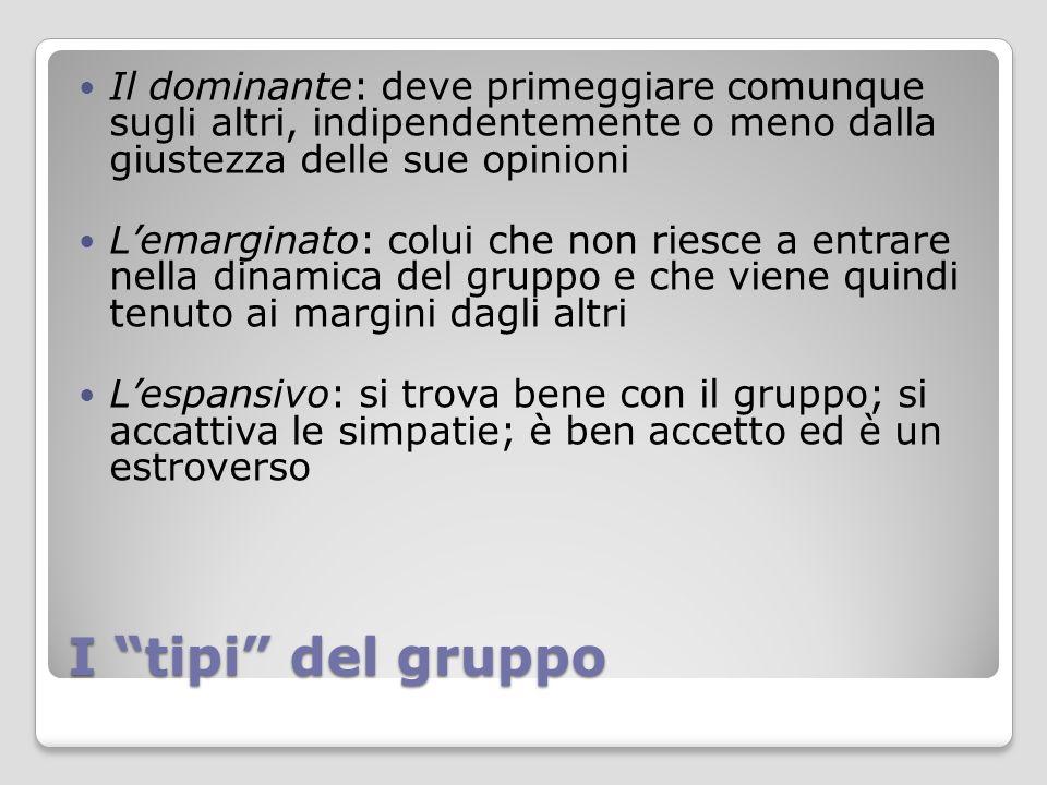 """I """"tipi"""" del gruppo Il dominante: deve primeggiare comunque sugli altri, indipendentemente o meno dalla giustezza delle sue opinioni L'emarginato: col"""