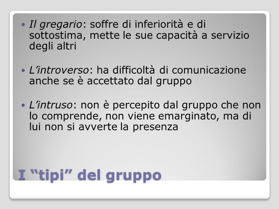 """I """"tipi"""" del gruppo Il gregario: soffre di inferiorità e di sottostima, mette le sue capacità a servizio degli altri L'introverso: ha difficoltà di co"""