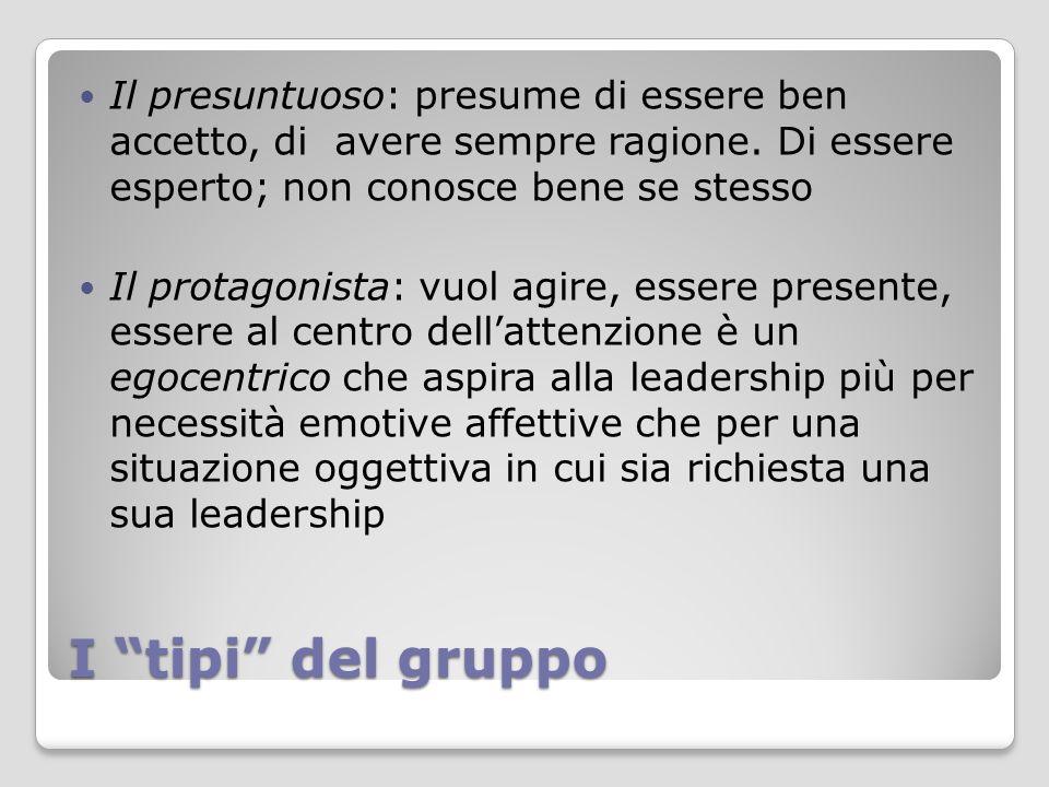 """I """"tipi"""" del gruppo Il presuntuoso: presume di essere ben accetto, di avere sempre ragione. Di essere esperto; non conosce bene se stesso Il protagoni"""