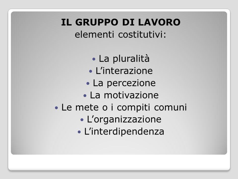 IL GRUPPO DI LAVORO elementi costitutivi: La pluralità L'interazione La percezione La motivazione Le mete o i compiti comuni L'organizzazione L'interd