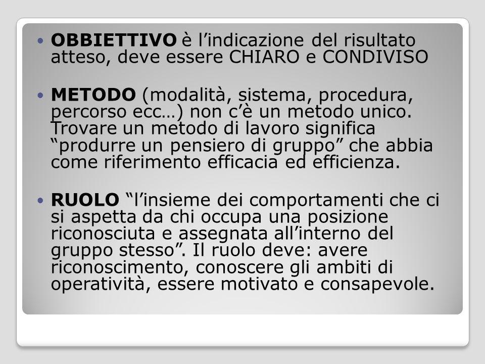 OBBIETTIVO è l'indicazione del risultato atteso, deve essere CHIARO e CONDIVISO METODO (modalità, sistema, procedura, percorso ecc…) non c'è un metodo