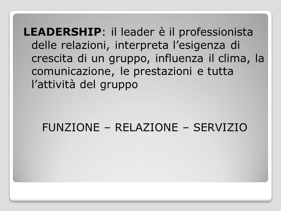 LEADERSHIP: il leader è il professionista delle relazioni, interpreta l'esigenza di crescita di un gruppo, influenza il clima, la comunicazione, le pr
