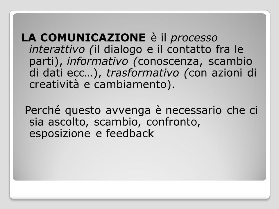 LA COMUNICAZIONE è il processo interattivo (il dialogo e il contatto fra le parti), informativo (conoscenza, scambio di dati ecc…), trasformativo (con