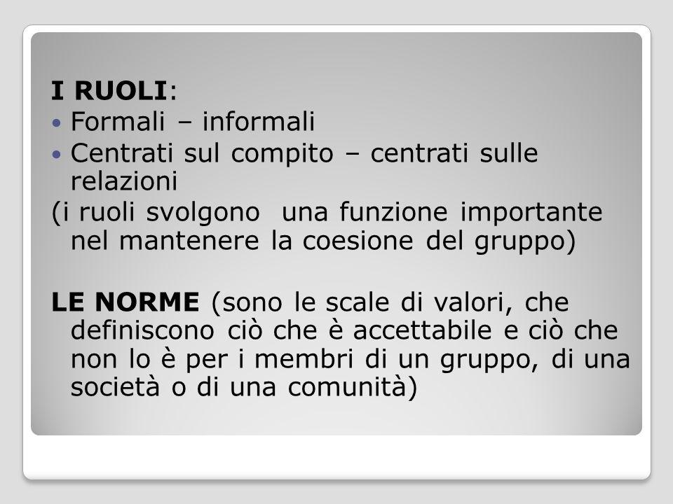 I RUOLI: Formali – informali Centrati sul compito – centrati sulle relazioni (i ruoli svolgono una funzione importante nel mantenere la coesione del g
