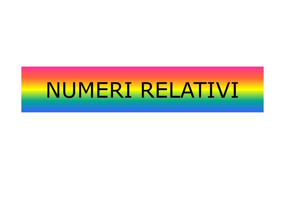 NUMERO RELATIVO È caratterizzato da: parte numerica che è detta valore assoluto segno positivo (+) o negativo (-) segno Valore assoluto o modulo