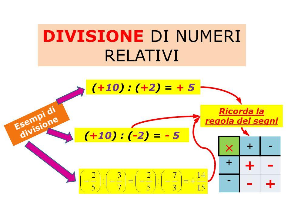 POTENZA DI NUMERI RELATIVI Due casi: potenze con esponente dispari potenze con esponente pari Il risultato è sempre positivo Il risultato può essere positivo o negativo Esponente pari