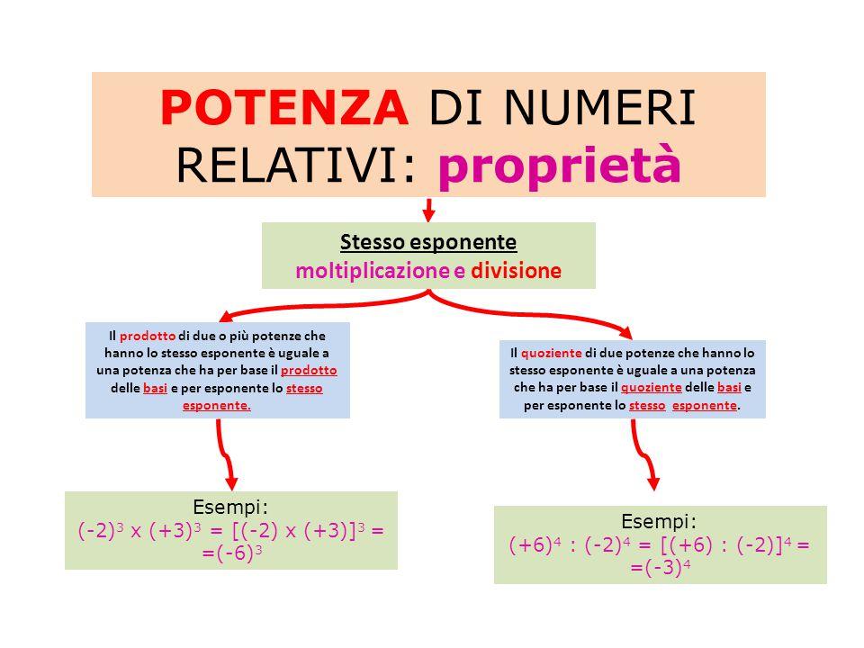 Stesso esponente moltiplicazione e divisione Il prodotto di due o più potenze che hanno lo stesso esponente è uguale a una potenza che ha per base il prodotto delle basi e per esponente lo stesso esponente.