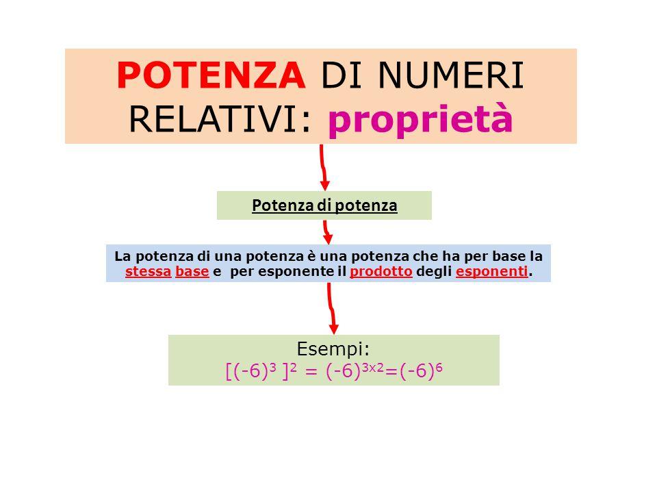 RADICE DI NUMERI RELATIVI Due casi: radice con indice dispari radici con indice pari i risultati possono essere due o nessuno Il risultato è sempre uno solo INDICE