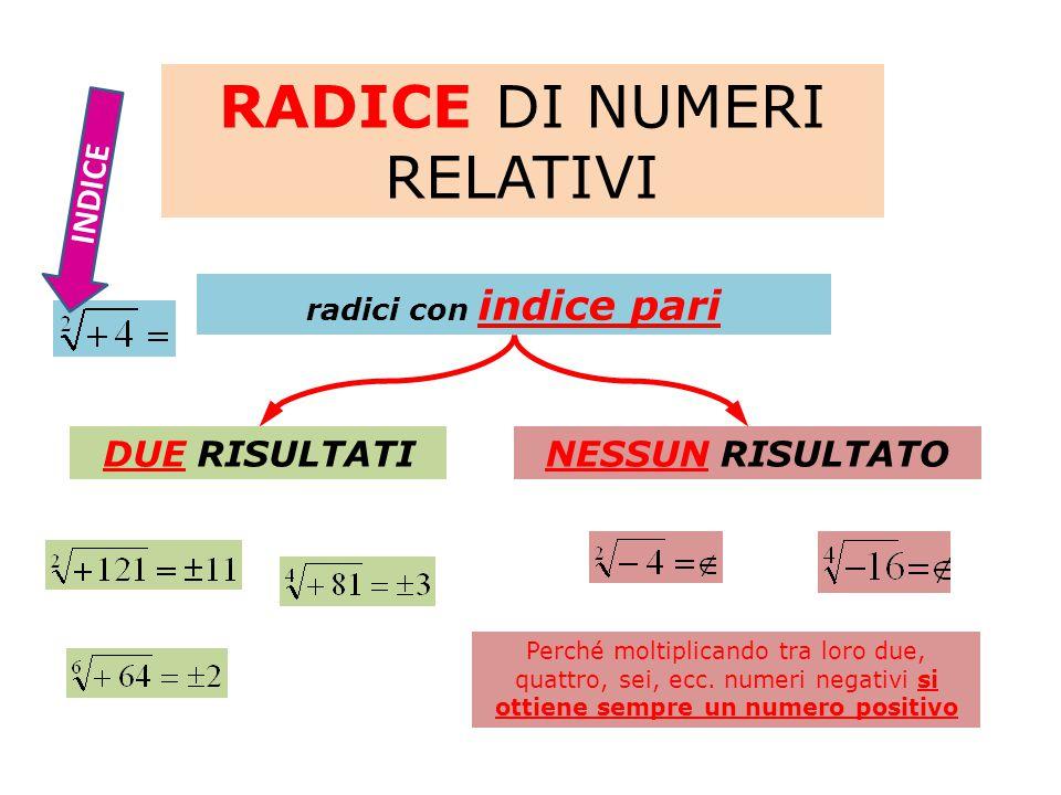 RADICE DI NUMERI RELATIVI radici con indice dispari UN SOLO RISULTATO INDICE SE IL RADICANDO È POSITIVO IL RISULTATO È POSITIVO, SE IL RADICANDO È NEGATIVO IL RISULTATO È NEGATIVO RADICANDO