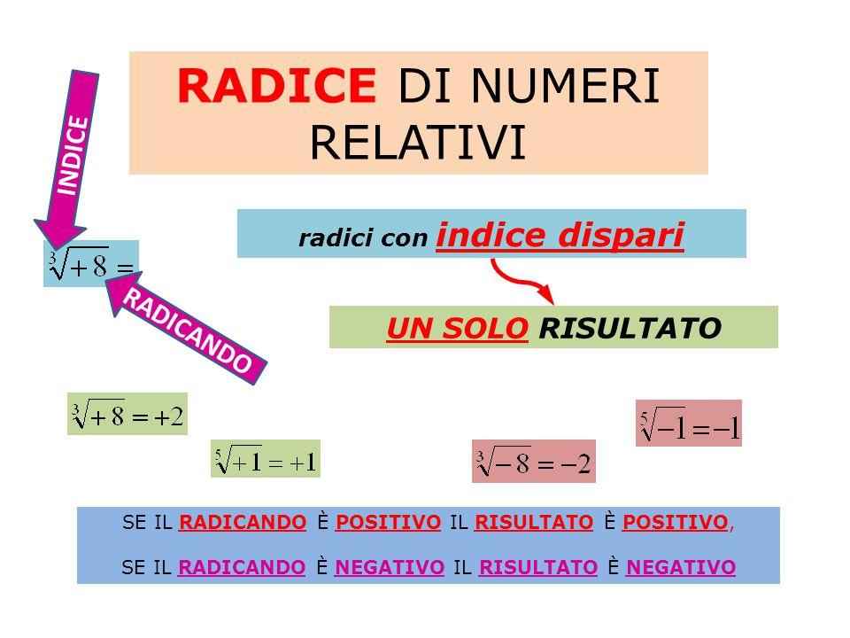 RADICE DI NUMERI RELATIVI radici con indice dispari UN SOLO RISULTATO INDICE SE IL RADICANDO È POSITIVO IL RISULTATO È POSITIVO, SE IL RADICANDO È NEG
