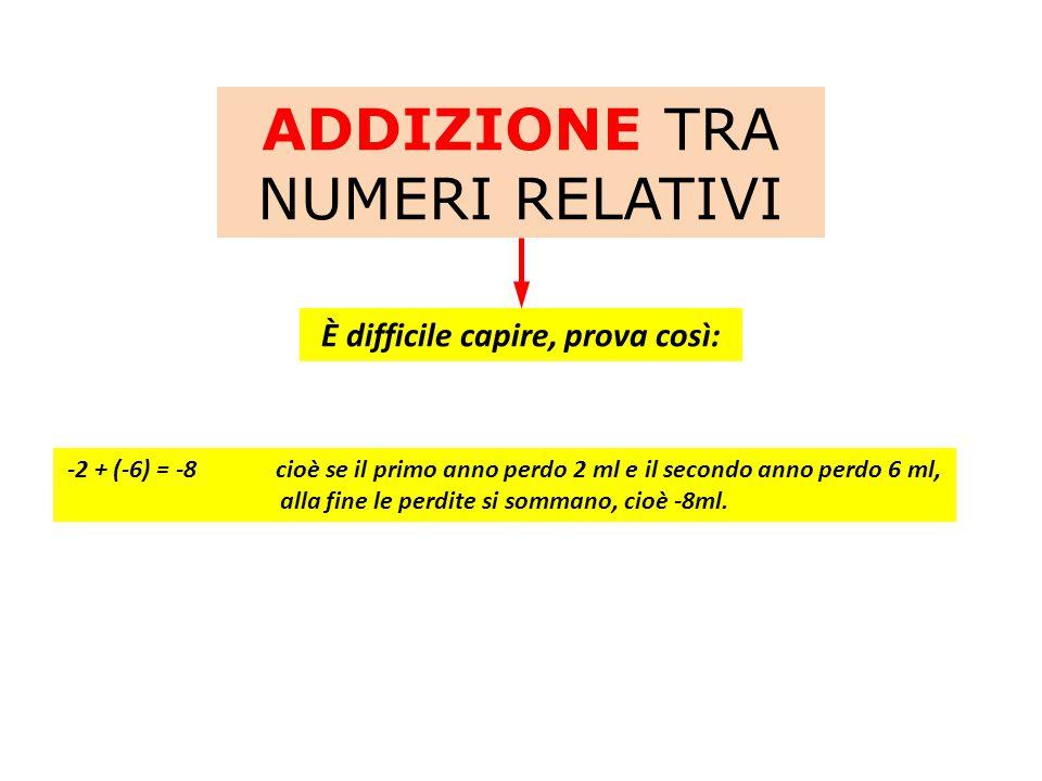 SOTTRAZIONE TRA NUMERI RELATIVI Il trucco è questo: trasformo la sottrazione in un'addizione prendendo, come sottraendo, il numero opposto.