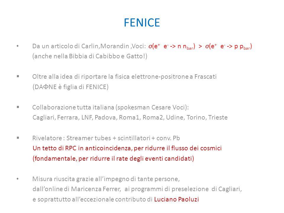 FENICE Da un articolo di Carlin,Morandin,Voci:  (e + e - -> n n bar ) >  (e + e - -> p p bar )  (anche nella Bibbia di Cabibbo e Gatto!)  Oltre alla idea di riportare la fisica elettrone-positrone a Frascati (DA  NE è figlia di FENICE)  Collaborazione tutta italiana (spokesman Cesare Voci): Cagliari, Ferrara, LNF, Padova, Roma1, Roma2, Udine, Torino, Trieste  Rivelatore : Streamer tubes + scintillatori + conv.