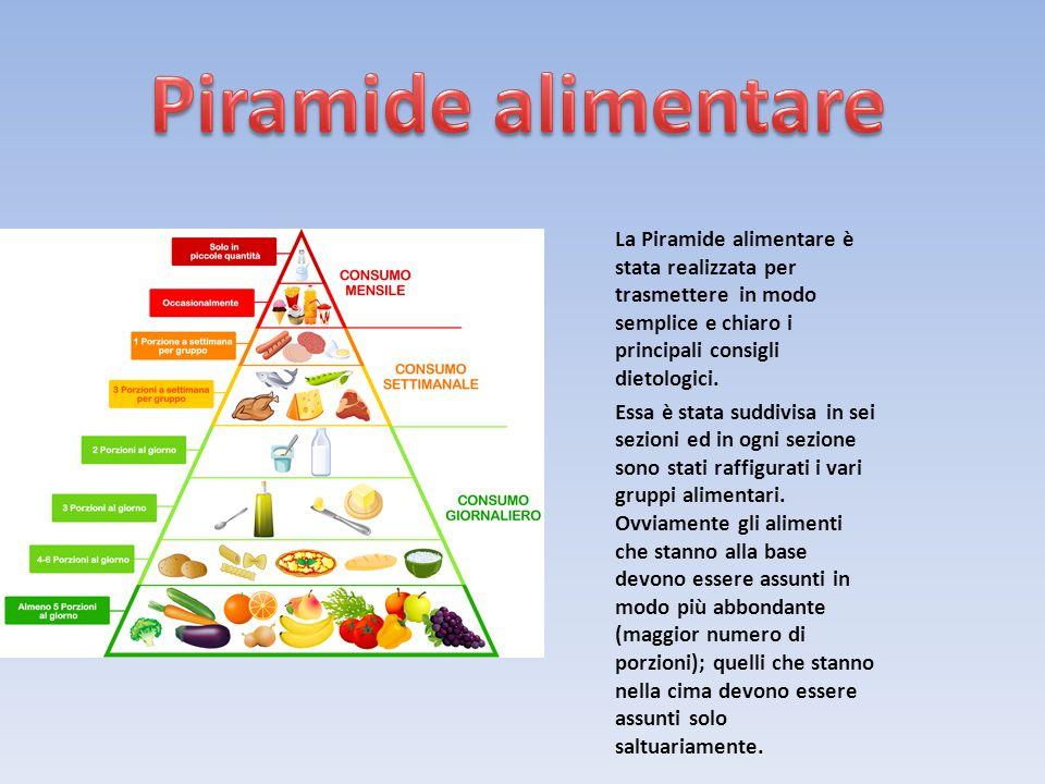 La Piramide alimentare è stata realizzata per trasmettere in modo semplice e chiaro i principali consigli dietologici.