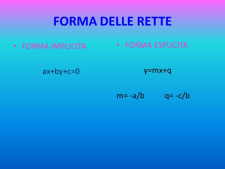 FORMA DELLE RETTE FORMA IMPLICITA ax+by+c=0 FORMA ESPLICITA y=mx+q m= -a/b q= -c/b