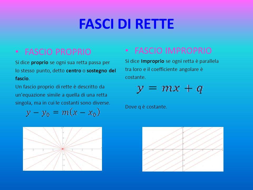 FASCI DI RETTE FASCIO PROPRIO Si dice proprio se ogni sua retta passa per lo stesso punto, detto centro o sostegno del fascio.