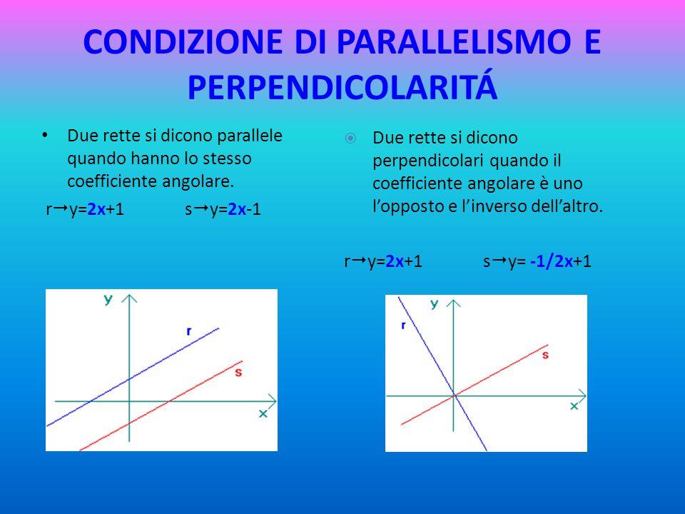 CONDIZIONE DI PARALLELISMO E PERPENDICOLARITÁ Due rette si dicono parallele quando hanno lo stesso coefficiente angolare.