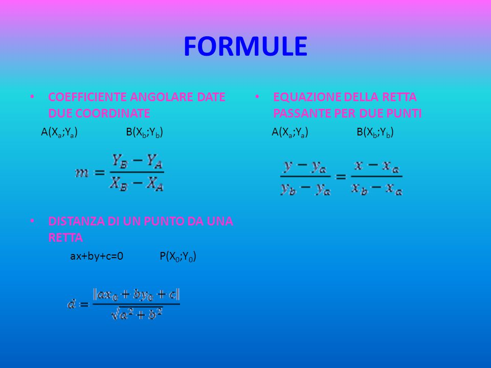 FORMULE COEFFICIENTE ANGOLARE DATE DUE COORDINATE A(X a ;Y a ) B(X b ;Y b ) DISTANZA DI UN PUNTO DA UNA RETTA ax+by+c=0 P(X 0 ;Y 0 ) EQUAZIONE DELLA RETTA PASSANTE PER DUE PUNTI A(X a ;Y a ) B(X b ;Y b )