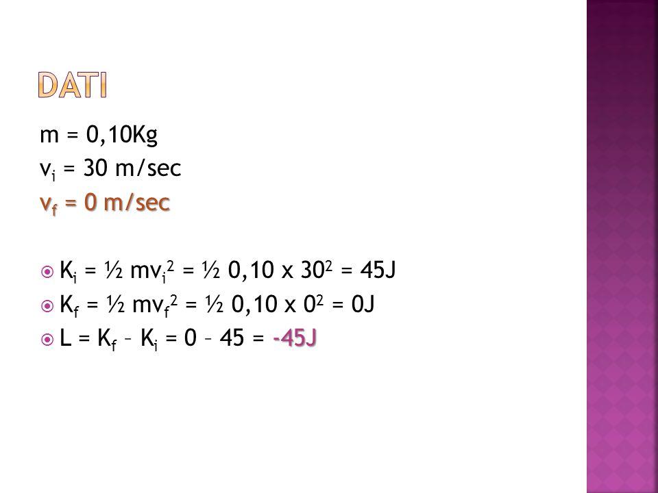 m = 0,10Kg v i = 30 m/sec vf = 0 m/sec KK i = ½ mv i 2 = ½ 0,10 x 30 2 = 45J KK f = ½ mv f 2 = ½ 0,10 x 0 2 = 0J LL = K f – K i = 0 – 45 = - -- -45J