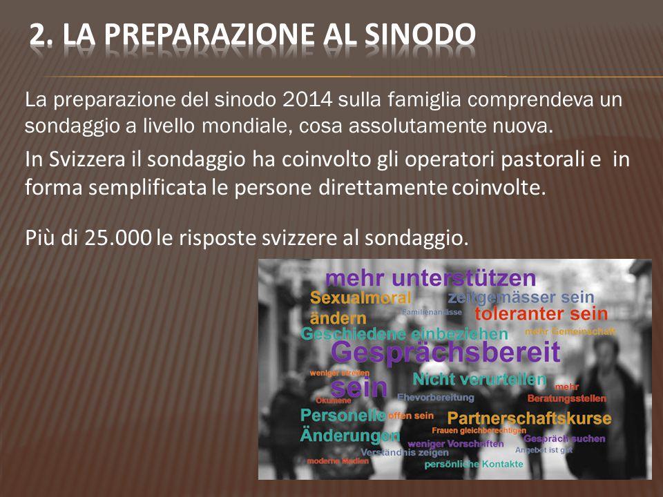 La preparazione del sinodo 2014 sulla famiglia comprendeva un sondaggio a livello mondiale, cosa assolutamente nuova.