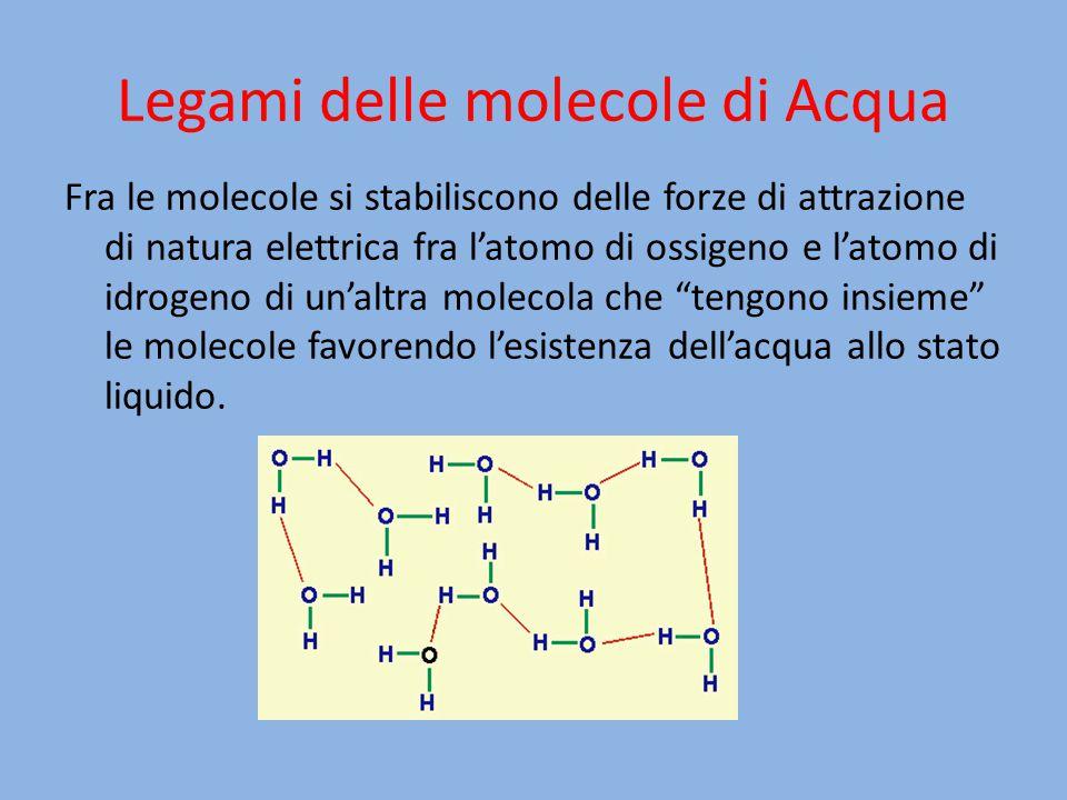 Legami delle molecole di Acqua Fra le molecole si stabiliscono delle forze di attrazione di natura elettrica fra l'atomo di ossigeno e l'atomo di idrogeno di un'altra molecola che tengono insieme le molecole favorendo l'esistenza dell'acqua allo stato liquido.