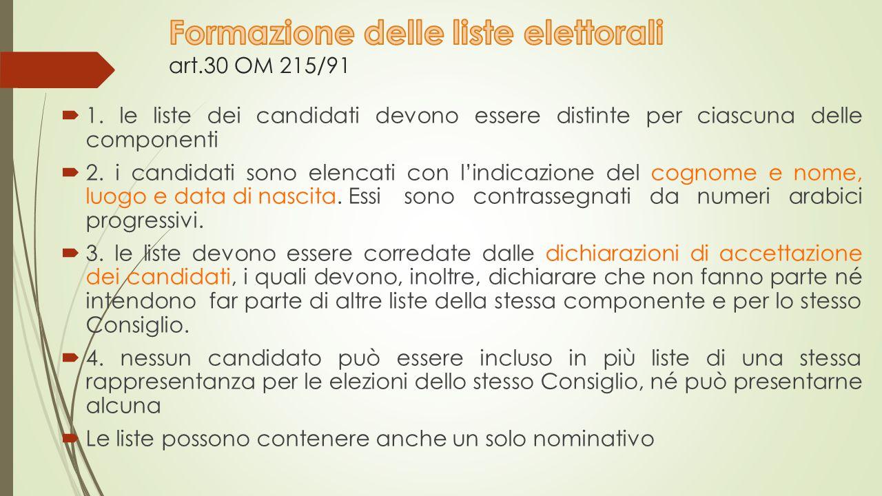  1. le liste dei candidati devono essere distinte per ciascuna delle componenti  2.