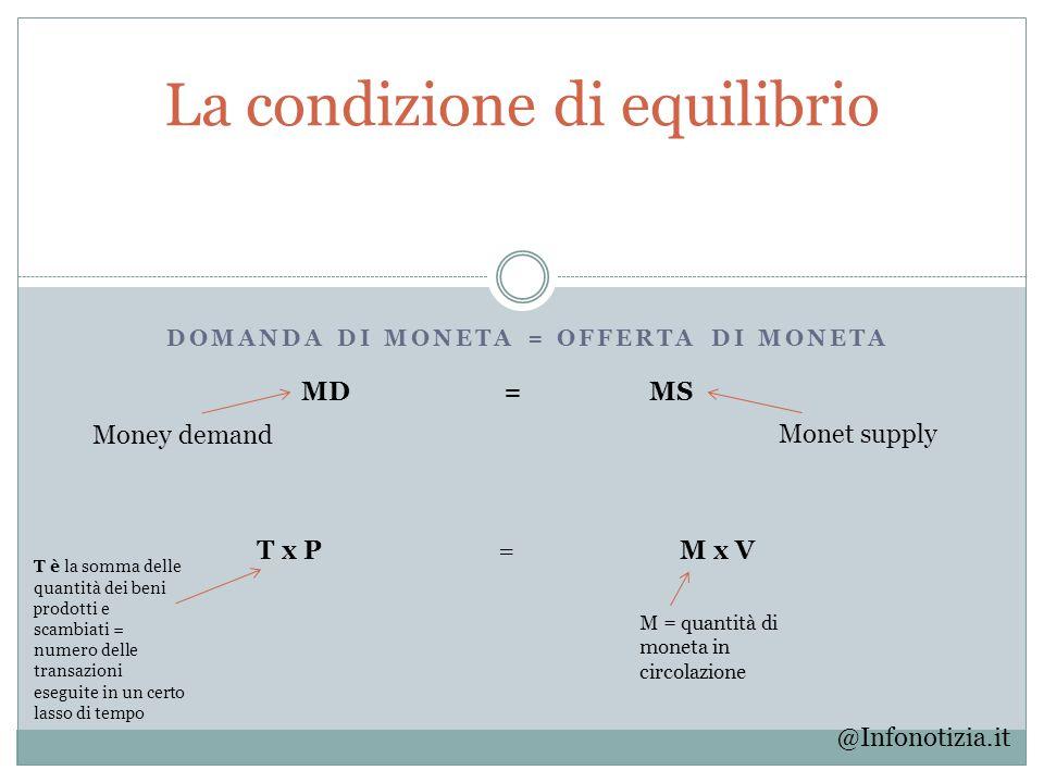 DOMANDA DI MONETA = OFFERTA DI MONETA La condizione di equilibrio MD = MS Money demand Monet supply T x P = M x V T è la somma delle quantità dei beni