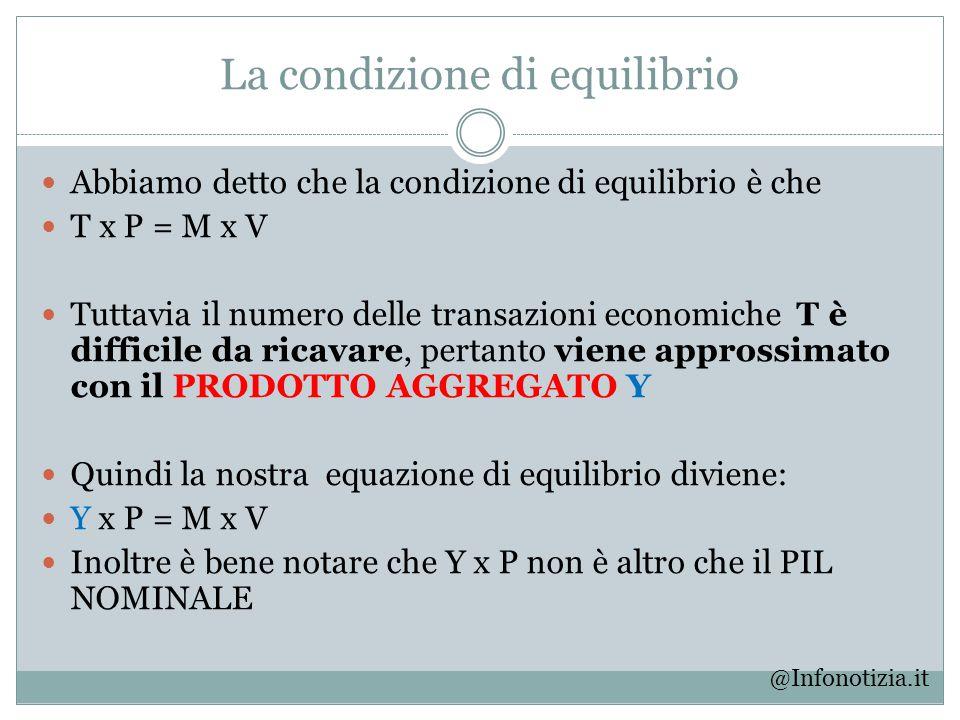 La condizione di equilibrio Abbiamo detto che la condizione di equilibrio è che T x P = M x V Tuttavia il numero delle transazioni economiche T è diff