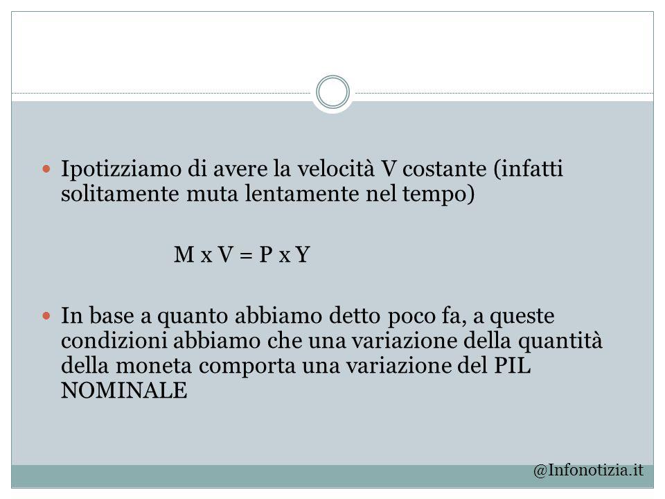 M x V = P x Y Se ipotizziamo una piena occupazione, allora dobbiamo assumere il prodotto aggregato Y costante.