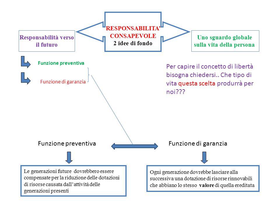 RESPONSABILITA' CONSAPEVOLE 2 idee di fondo Responsabilità verso il futuro Uno sguardo globale sulla vita della persona Funzione preventiva Funzione d