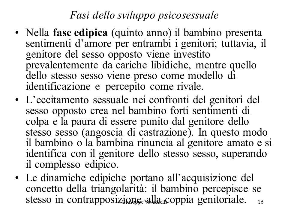 Fasi dello sviluppo psicosessuale Il passaggio alla fase fallica (dai tre ai cinque anni) è caratterizzato dalle esperienze masturbatorie legate all'interesse per la zona genitale quale nuova zona erogena.