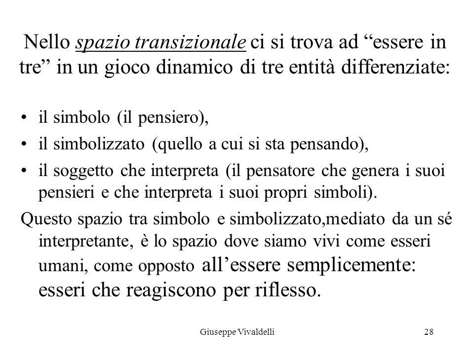 Lo spazio transizionale è un'area intermedia di esperienza che si situa tra: Il modo interno, la realtà psichica interna , e la realtà attuale esterna (Winnicott, 1971)